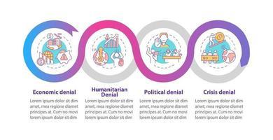 modelo de infográfico de vetor de negação humanitária