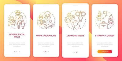 tela da página do aplicativo móvel de integração do pensamento individual vetor