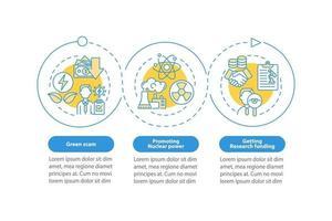 promovendo modelo de infográfico de vetor nuclear