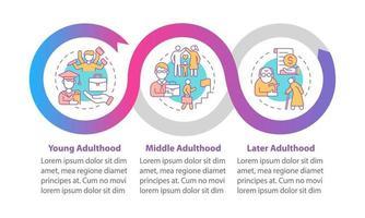 Estágios da idade adulta modelo de infográfico de vetor