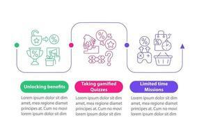 exemplos de programas de fidelidade gamificados modelo de infográfico de vetor
