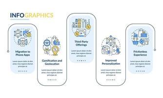 modelo de infográfico de vetor de tendências de programas de fidelidade