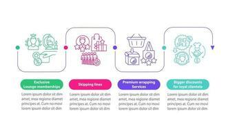 modelo de infográfico de vetor de vantagens de programa de fidelidade