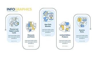 modelo de infográfico de vetor de programa de fidelidade de compras