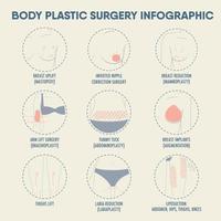 infográfico de cirurgia plástica corporal vetor