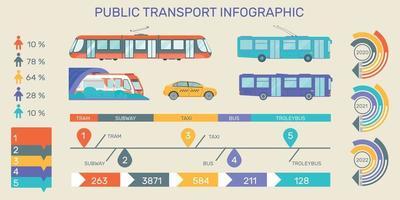 infográfico de transporte público vetor