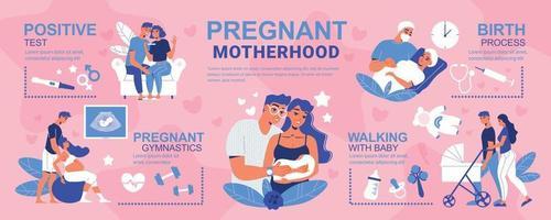 infográficos de pais grávidas vetor