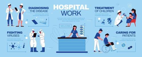 hospital trabalho medicina infográficos vetor
