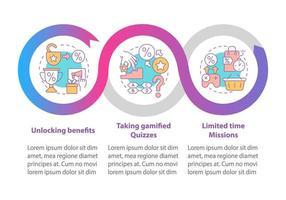 modelo de infográfico de vetor de exemplos de programas de recompensa gamificados