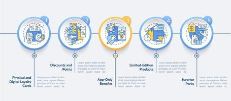 modelo de infográfico de vetor de ideias de programa de fidelidade para compras