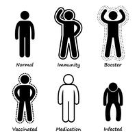 Saúde Humano Sistema Imune Forte Anticorpo Stick Figure Pictograma Icons. vetor