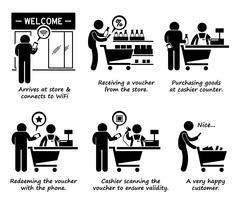 Compras na loja e resgatando o processo de comprovante on-line passo a passo Stick Figure pictograma ícones. vetor