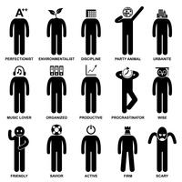 Comportamento característico do homem Mente atitude identidade personalidades Stick Figure pictograma ícone.