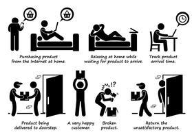 Compras on-line processo passo a passo em casa Stick Figure pictograma ícones.
