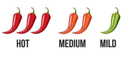 ícones com níveis de tempero de pimenta chili. sinal de pimenta para embalar alimentos picantes. Indicadores de molho de pimenta leve, médio e picante. ilustração vetorial vetor