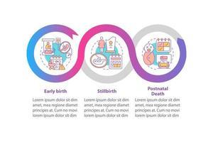 modelos de infográfico de vetor de casos de licença-maternidade