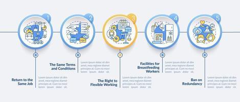 voltar ao trabalho modelo de infográfico de vetor de direitos dos funcionários