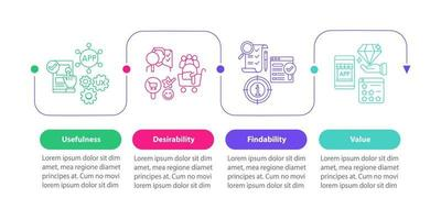 modelo de infográfico de vetor de usabilidade ux