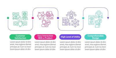 modelo de infográfico de vetor de uso de aplicativo