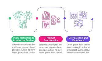 modelo de infográfico de vetor de regras ux