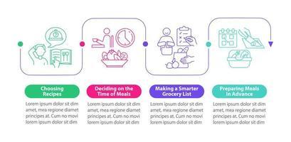 modelo de infográfico de vetor de guia de planejamento de refeição