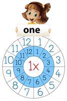 Matemática vezes tabela número um vetor