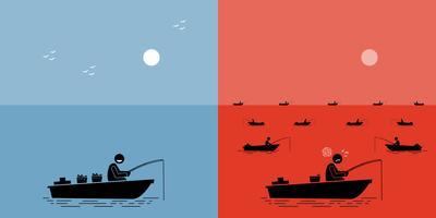 Estratégia do Oceano Azul vs Estratégia do Oceano Vermelho. vetor