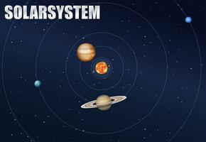 O conceito do sistema solar vetor