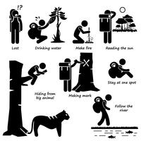 Sobrevivência dicas guias quando perdido na selva ações Stick Figure pictograma ícones.