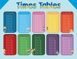 Tabela de tempo de multiplicação de matemática com o aluno vetor