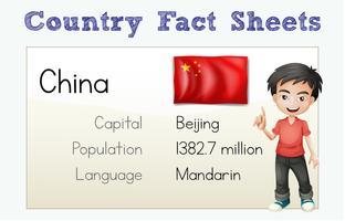 Flashcard para país fato da China vetor