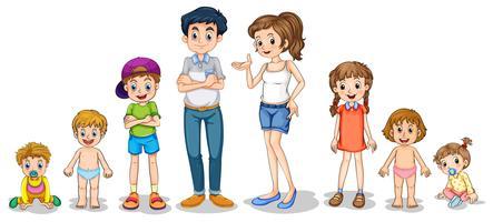 Membros da família vetor