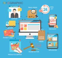 Infográfico de comércio eletrônico. conceito.