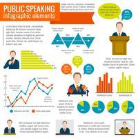 Infográfico de falar em público vetor
