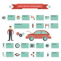 Infográficos de serviço automático vetor