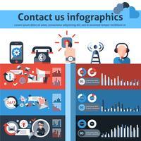 Entre em contato conosco infográficos