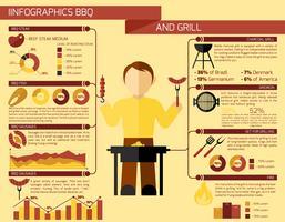 Infografia de grelha para churrasco vetor