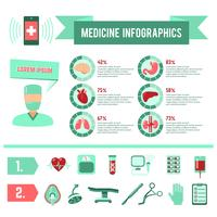 Infografia de medicina de cirurgia