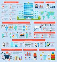 Conjunto de infográfico médico