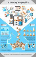 Conjunto de infográficos de contabilidade