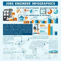 Conjunto de infográficos de engenheiro