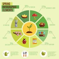 Conjunto de infográficos de primavera vetor