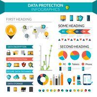 Infografia de proteção de dados