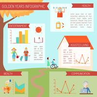 Infográficos de estilo de vida sênior