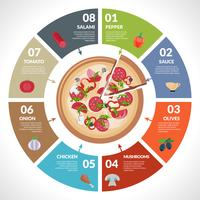 Conjunto de infográficos de pizzaria vetor