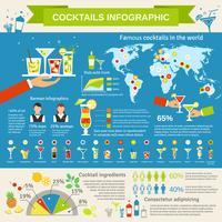 Apresentação de infográfico de consumo de coquetéis vetor