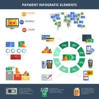 Conjunto de infográficos de pagamento vetor