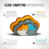 Infografia de computação em nuvem vetor