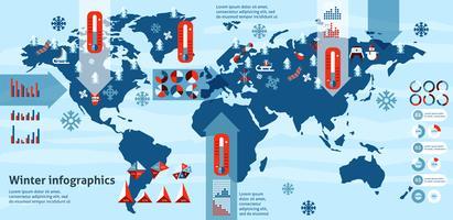 Conjunto de infográficos de inverno