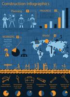 Conjunto de infográficos de construção vetor